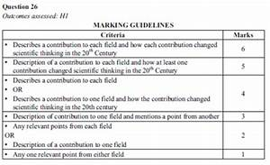 State Ranking Guide To The Physics Short Response