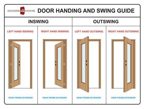 Right Hand Inswing Exterior Door