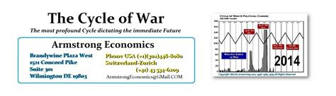 Самые новые твиты от armstrongeconomics (@strongeconomics): Our Sources in Germany - Isolate Greece   Armstrong Economics