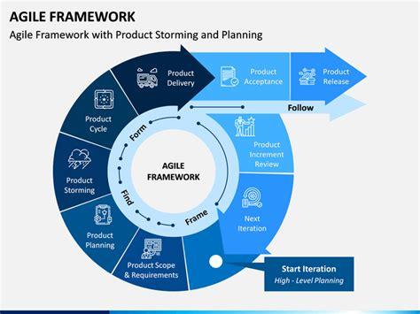 agile framework powerpoint template