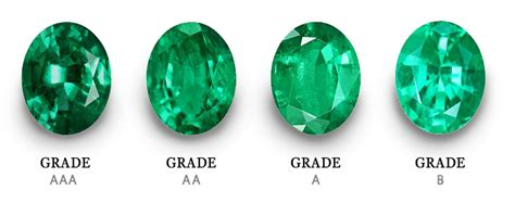 what color is emerald emeralds emerald grading certification emerald