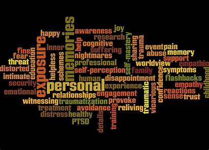 Secondary Trauma Vicarious Traumatization Word Cloud Syndrome