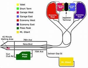 Denver  Dia  International Airport Parking Guide