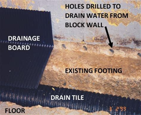 drain tile inspection basement specialists