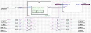 Hardwired Programmable Control Unit Design Example  Single Cycle Computer