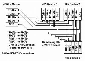 rs485 4 wiring diagram 109stromoekode With cat5 wiring on figure 4 wiring diagram for an ethernet crossover cable