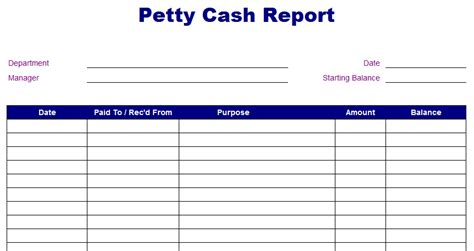 Petty Cash Report Template Free Layout Format
