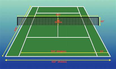 Tennis Court Official Tension Guide Heights Stick