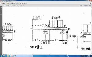 Find The Shear Force And Bending Moment Diagrams
