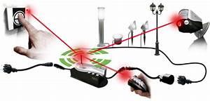 Easy Connect Gartenbeleuchtung : easy connect funk elektronik box mit schalter und bewegungsmelder 66106 ebay ~ Heinz-duthel.com Haus und Dekorationen