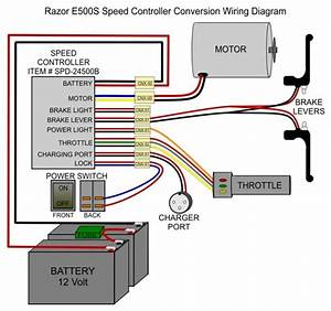 Razor E200 Parts Diagram