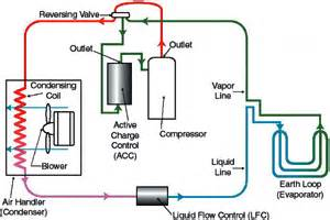 How Much Does An Air Source Heat Pump Cost To Run Images