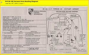 Porsche 944 Engine Diagram Porsche 991 Engine Diagram Wiring Diagram
