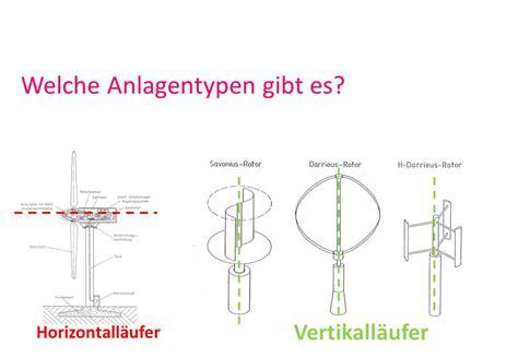 doppelstegplatten welche breiten gibt es windenergieanlagen auch windkraftanlagen genannt ppt herunterladen