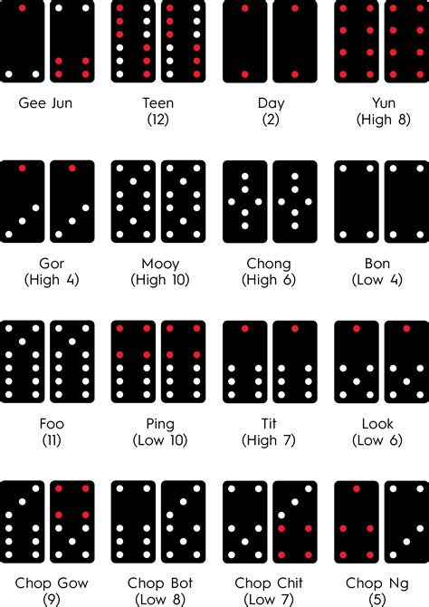 pai gow tiles ranking pai gow casino canberra