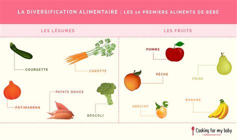 cuisiné courgette avec quels fruits et légumes commencer la diversification alimentaire