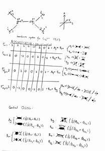 Molecular Orbital Theory - Oxalate Anion Mo Diagram