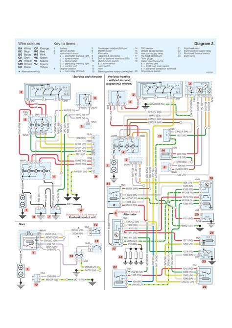 peugeot wiring diagrams starting charging horn prepost heating schematic wiring