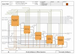 Download Examples Idef0 Diagram