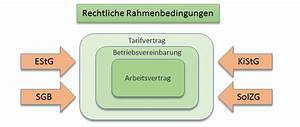 Beiträge Berufsgenossenschaft Berechnen : buchhaltung lernen lohn und gehalt buchungen ~ Themetempest.com Abrechnung