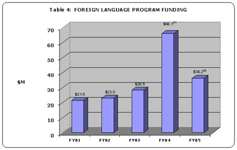 Download Government Foreign Language Program Free. Des Moines Iowa Insurance Companies. Negotiating Credit Card Interest Rates. Do You Have To Be 18 To Buy Cough Syrup. Best Private Student Loan Consolidation. Compare Kia And Hyundai South Bay Barber Shop. Social Influencer Marketing Ny Office Space. Creative Writing Classes Tampa. Electric Water Heater Problem