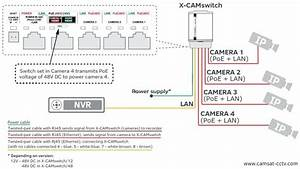 Wiring Diagram Of A Cctv Camera