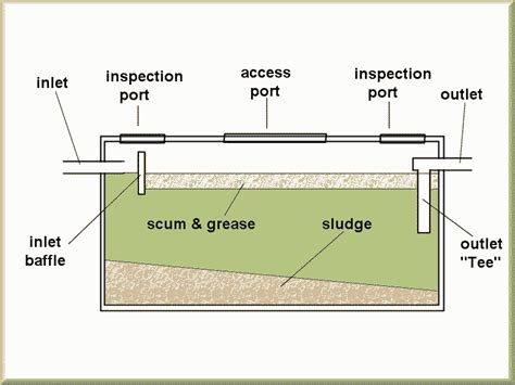 public toilet design plans in populated area septic about the house nh