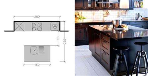 Dimension Ilot Central Cuisine Ikea Avec Centrale Meuble