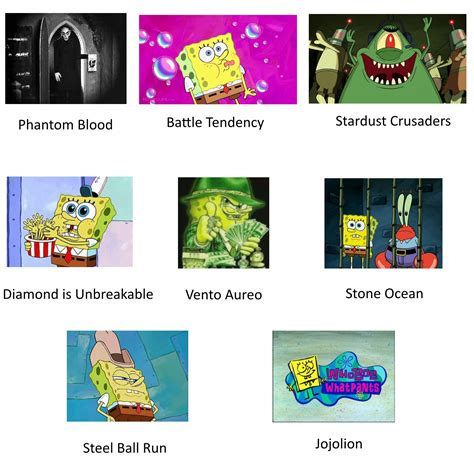 Spongebob Jojo Memes - calculus memes spongebob www imgkid com the image kid has it