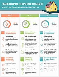 Regenwassernutzungsanlage Selber Bauen : energie sparen tipps ~ Michelbontemps.com Haus und Dekorationen