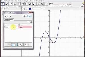 Geogebra V 4 - Assistente Funzioni
