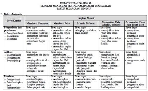 Rincian lengkapnya bisa sobat akses di laman resmi bsnp. Soal Un Bahasa Indonesia Smp 2017 Dan Kunci Jawaban - GURU ...