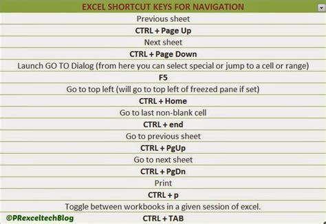 select  sheet  excel vba   move