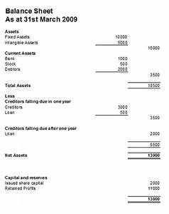 Balance Sheet Templates | Examples of balance sheets