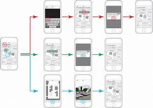 Iphone Parking App Diagram