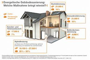Heizung Für Einfamilienhaus : modernisierung ~ Lizthompson.info Haus und Dekorationen