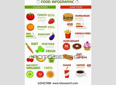 Clip Art Of Healthy And Junk Food Infographic K25421688 Vs