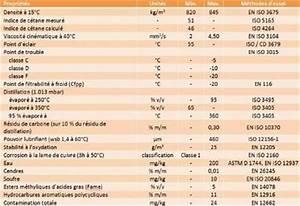 Rouler Au Fioul : terre net magazine pleins phares machinisme gnr ~ Medecine-chirurgie-esthetiques.com Avis de Voitures