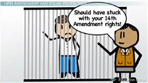 Due Process & Takings the Fifth and Fourteenth Amendments ...