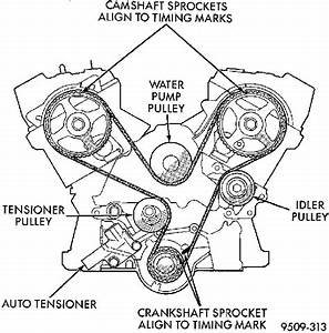 How Do You Replace A Water Pump And Timing Belt On A 1996 Chrysler Sebring 2 5 V6 Convertible