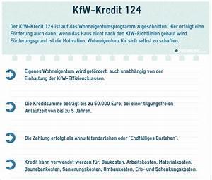Kfw 124 Nachteile : kfw f rderung berblick der kfw kredite ratgeber ~ Yasmunasinghe.com Haus und Dekorationen