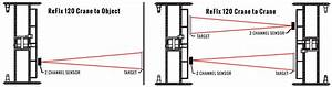 Harbor Freight Hoist Wiring Diagram