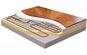 Plancher Rayonnant Electrique : chauffage lectrique en r novation le plancher chauffant ~ Premium-room.com Idées de Décoration