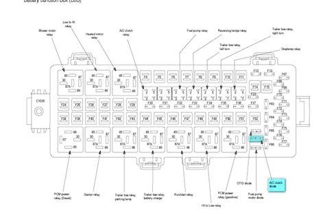 ford  diesel fuse box diagram www