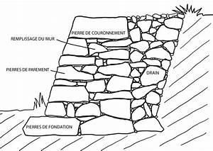 Construction En Pierre : les 25 meilleures id es de la cat gorie mur pierre seche ~ Premium-room.com Idées de Décoration