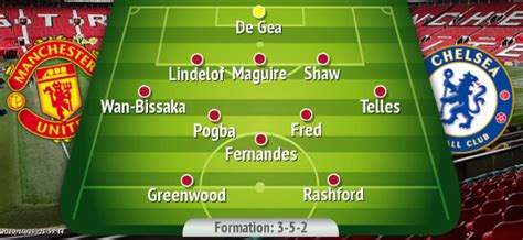 Man Utd predicted XI for crunch Premier League clash with ...