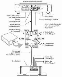 Review  Algo Communications 8028 Sip Door Phone  U2013 Graves