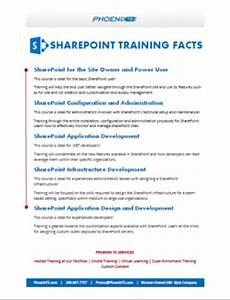 sharepoint collaboration features techroots With sharepoint document management training