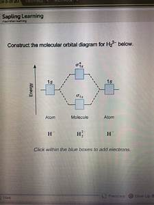 Solved  Construct The Molecular Orbital Diagram For H 2 2
