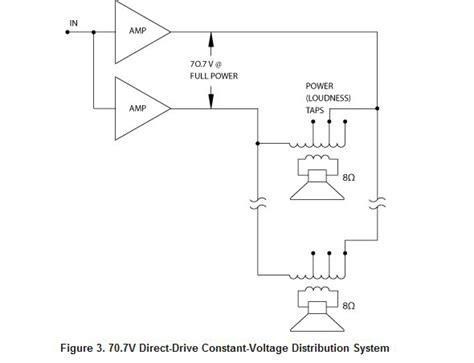 70 Volt Volume Wiring Diagram by Understanding Constant Voltage Audio Distribution Systems